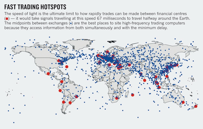 The map of Fast Trading Hotspots